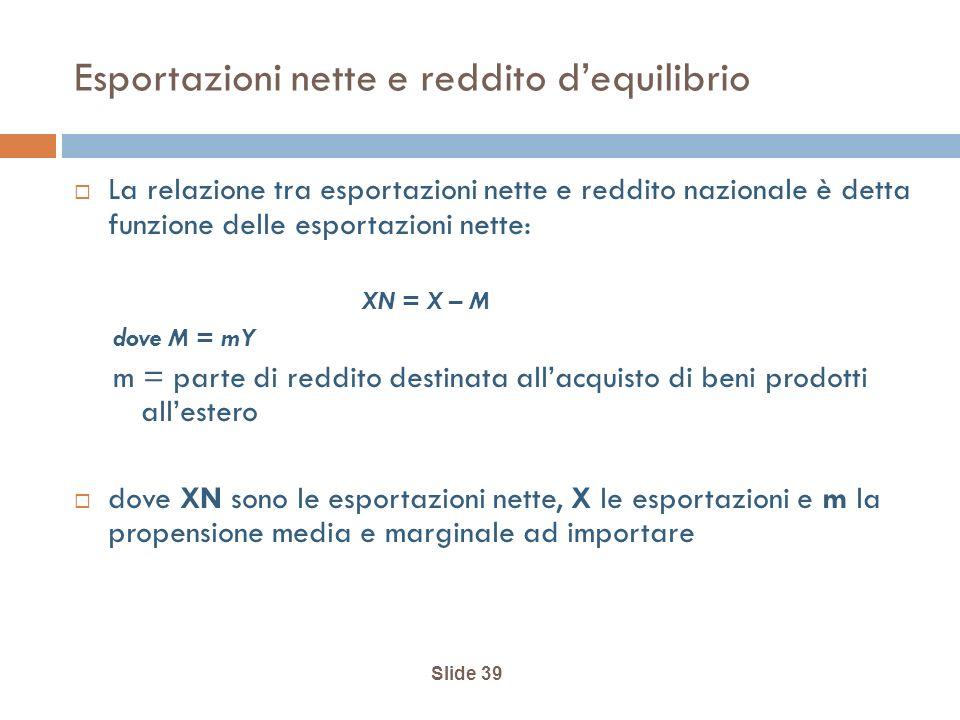 Slide 39 Esportazioni nette e reddito dequilibrio La relazione tra esportazioni nette e reddito nazionale è detta funzione delle esportazioni nette: XN = X – M dove M = mY m = parte di reddito destinata allacquisto di beni prodotti allestero dove XN sono le esportazioni nette, X le esportazioni e m la propensione media e marginale ad importare
