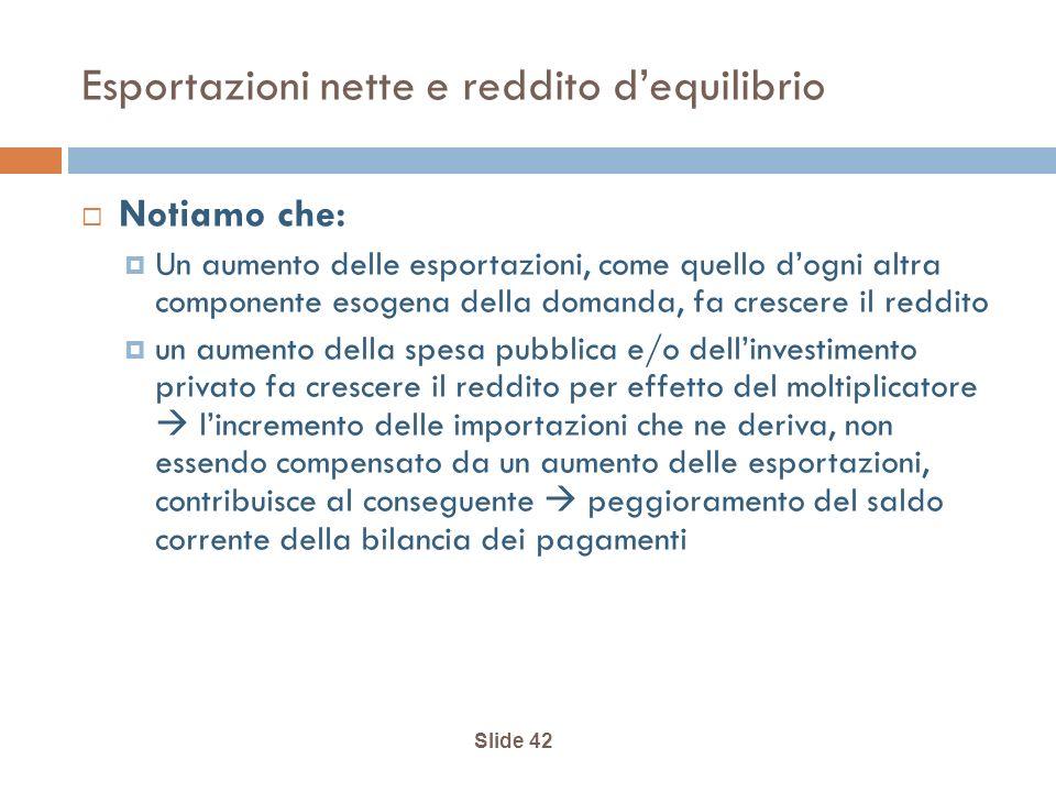 Slide 42 Esportazioni nette e reddito dequilibrio Notiamo che: Un aumento delle esportazioni, come quello dogni altra componente esogena della domanda