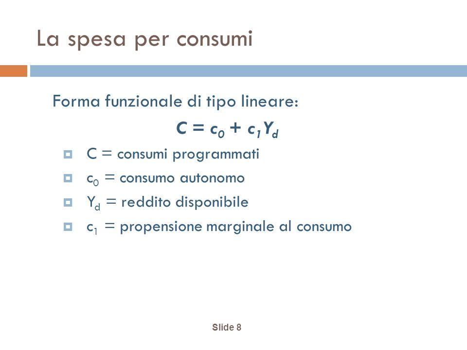 Slide 8 La spesa per consumi Forma funzionale di tipo lineare: C = c 0 + c 1 Y d C = consumi programmati c 0 = consumo autonomo Y d = reddito disponibile c 1 = propensione marginale al consumo