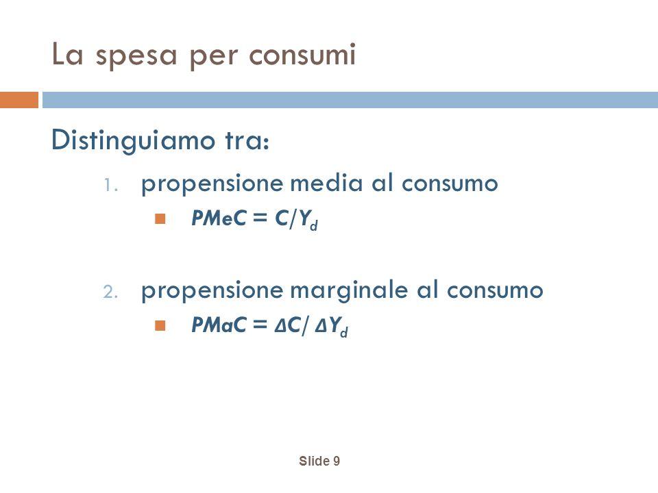 Slide 9 La spesa per consumi Distinguiamo tra: 1. propensione media al consumo PMeC = C/Y d 2. propensione marginale al consumo PMaC = Δ C/ Δ Y d