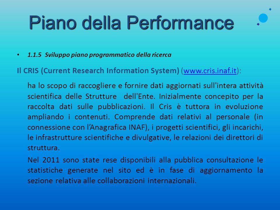 1.1.5 Sviluppo piano programmatico della ricerca Il CRIS (Current Research Information System) (www.cris.inaf.it):www.cris.inaf.it ha lo scopo di racc