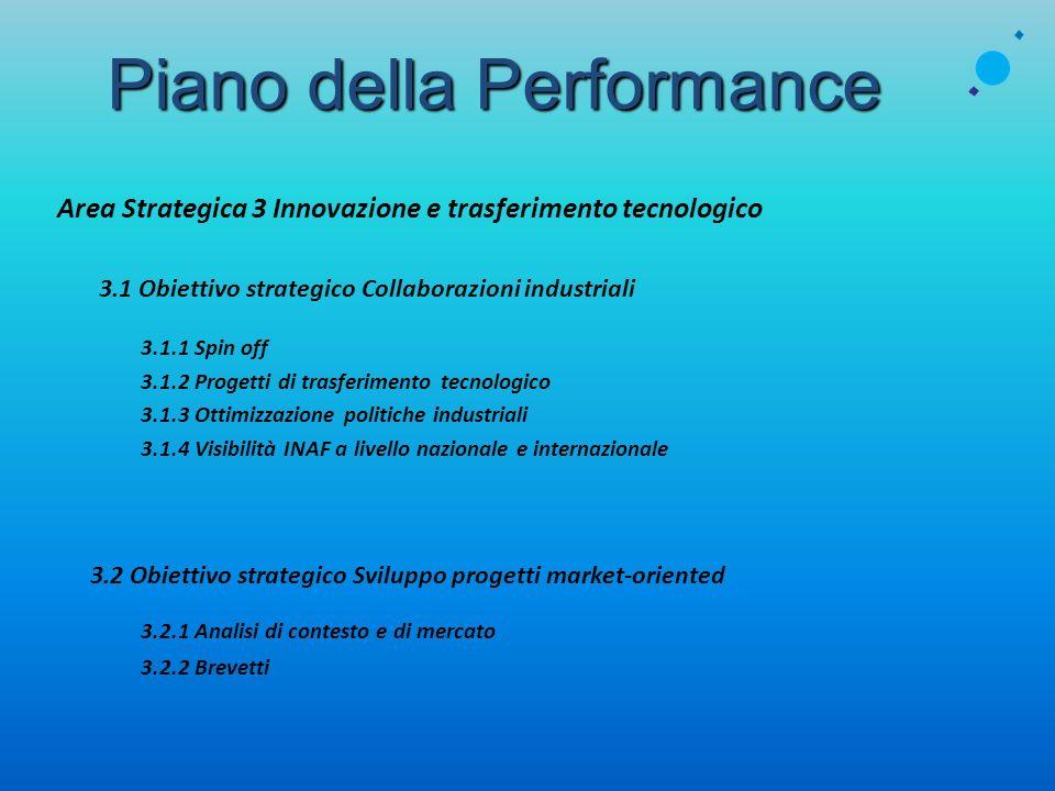 Piano della Performance Area Strategica 3 Innovazione e trasferimento tecnologico 3.1 Obiettivo strategico Collaborazioni industriali 3.1.1 Spin off 3