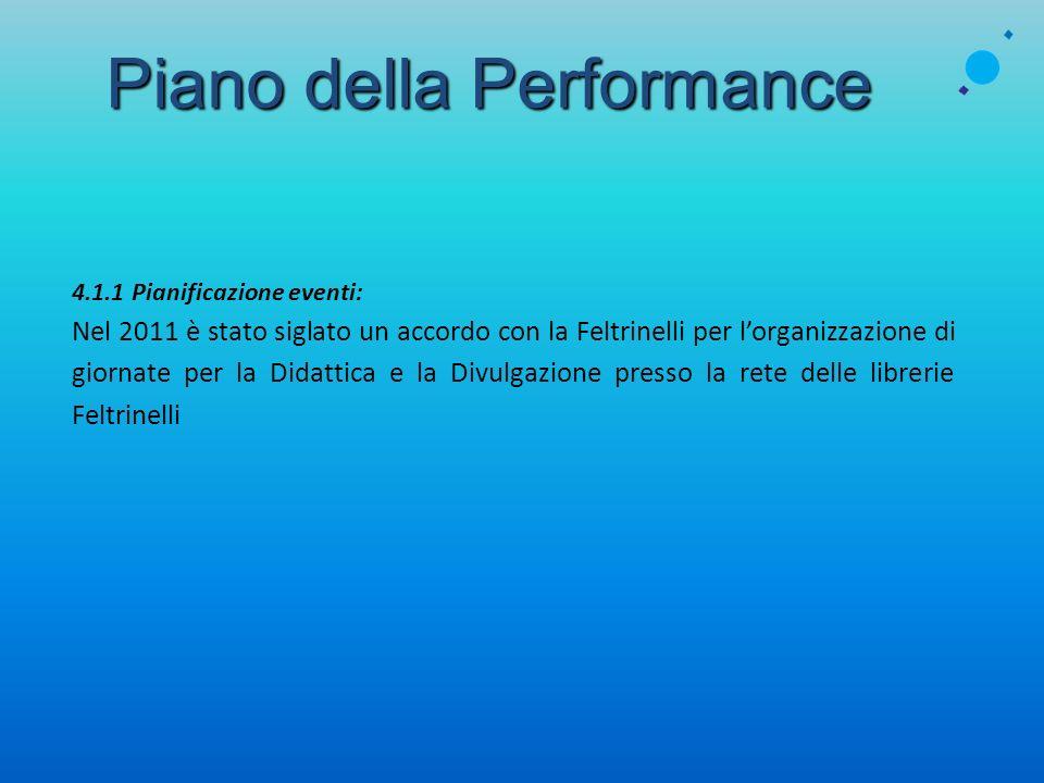 Piano della Performance 4.1.1 Pianificazione eventi: Nel 2011 è stato siglato un accordo con la Feltrinelli per lorganizzazione di giornate per la Did