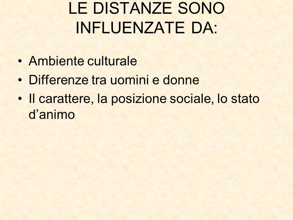 LE DISTANZE SONO INFLUENZATE DA: Ambiente culturale Differenze tra uomini e donne Il carattere, la posizione sociale, lo stato danimo
