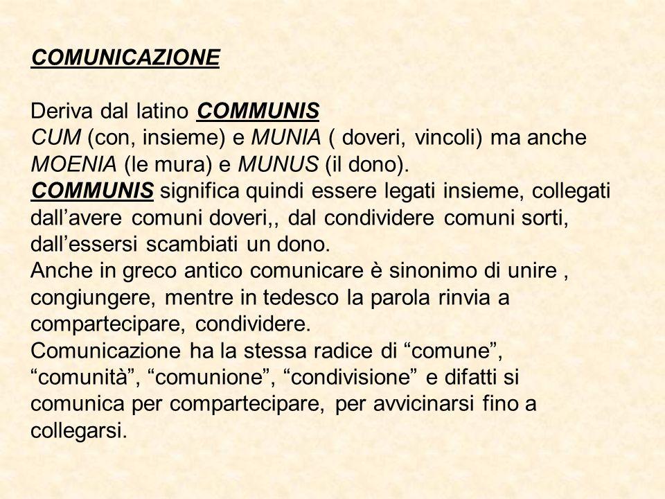 COMUNICAZIONE Deriva dal latino COMMUNIS CUM (con, insieme) e MUNIA ( doveri, vincoli) ma anche MOENIA (le mura) e MUNUS (il dono). COMMUNIS significa