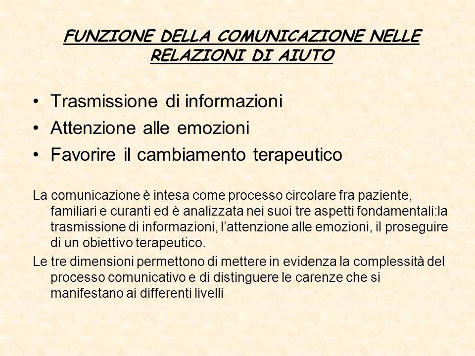 FUNZIONE DELLA COMUNICAZIONE NELLE RELAZIONI DI AIUTO Trasmissione di informazioni Attenzione alle emozioni Favorire il cambiamento terapeutico La com