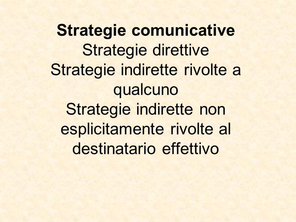 Strategie comunicative Strategie direttive Strategie indirette rivolte a qualcuno Strategie indirette non esplicitamente rivolte al destinatario effet