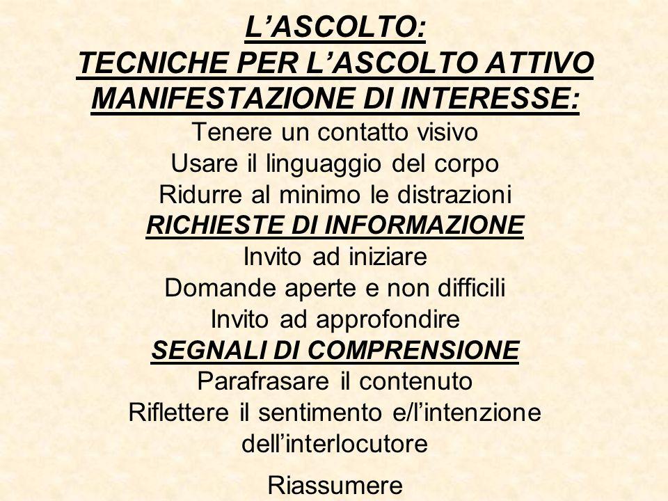 LASCOLTO: TECNICHE PER LASCOLTO ATTIVO MANIFESTAZIONE DI INTERESSE: Tenere un contatto visivo Usare il linguaggio del corpo Ridurre al minimo le distr