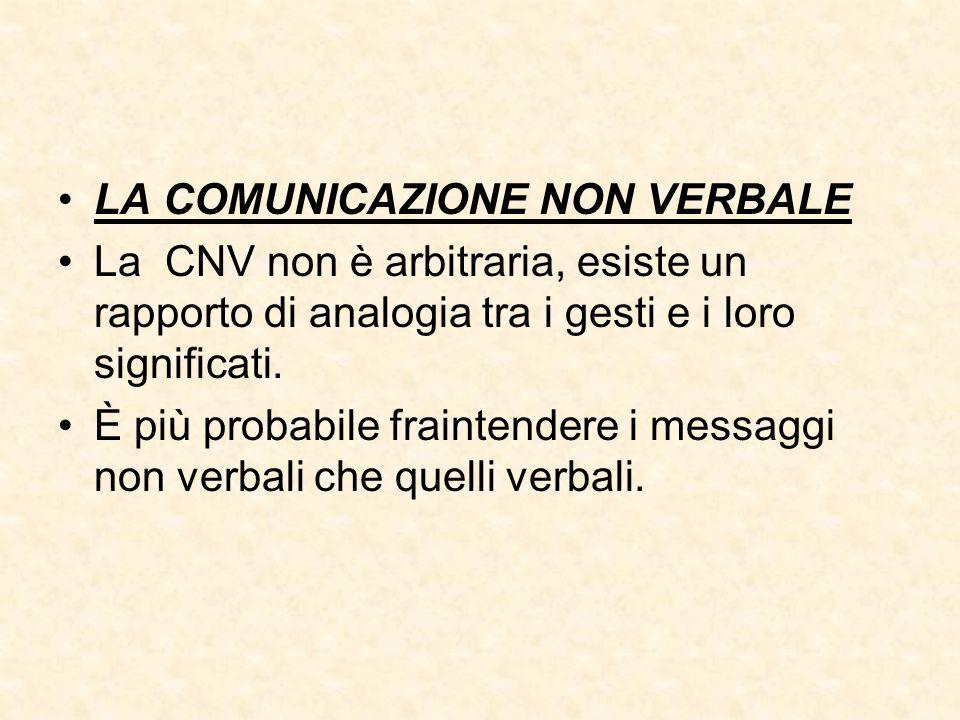 LA COMUNICAZIONE NON VERBALE La CNV non è arbitraria, esiste un rapporto di analogia tra i gesti e i loro significati. È più probabile fraintendere i