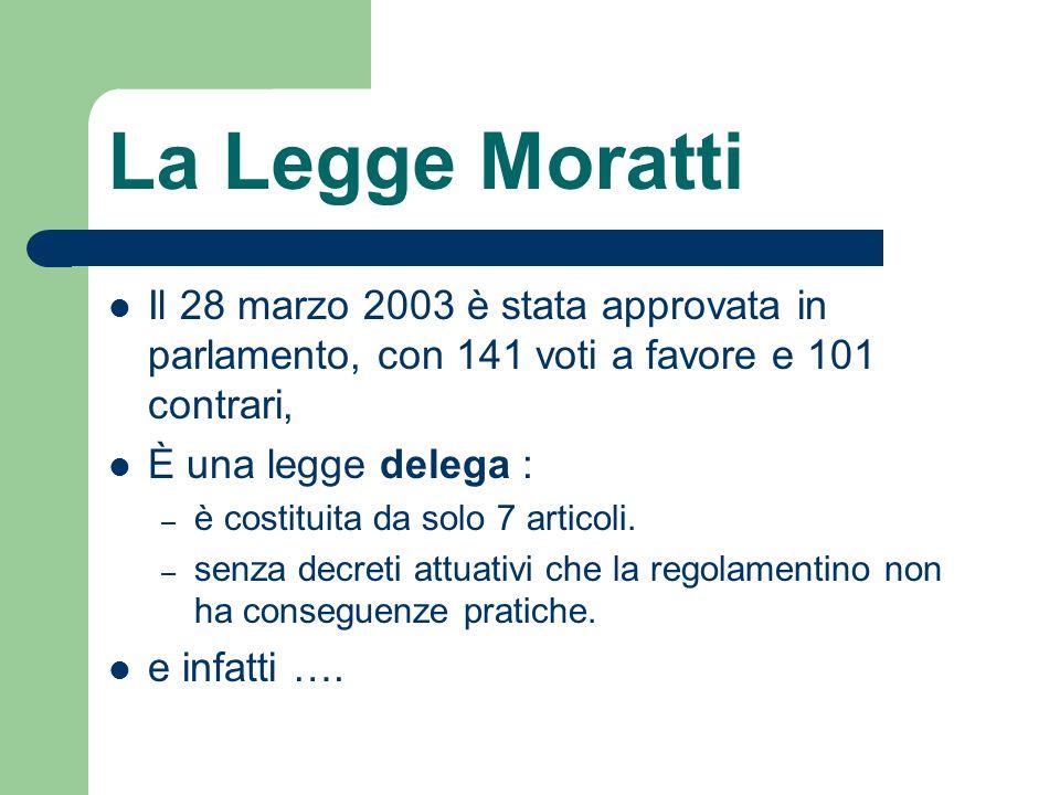 La Legge Moratti Il 28 marzo 2003 è stata approvata in parlamento, con 141 voti a favore e 101 contrari, È una legge delega : – è costituita da solo 7 articoli.