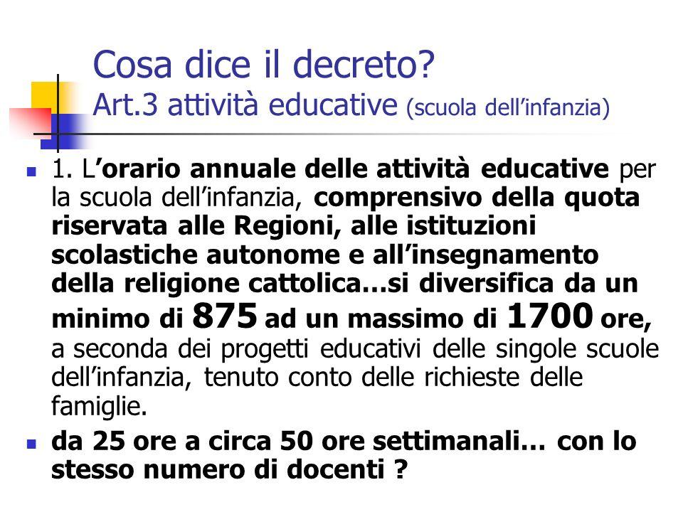 Cosa dice il decreto.Art.3 attività educative (scuola dellinfanzia) 1.