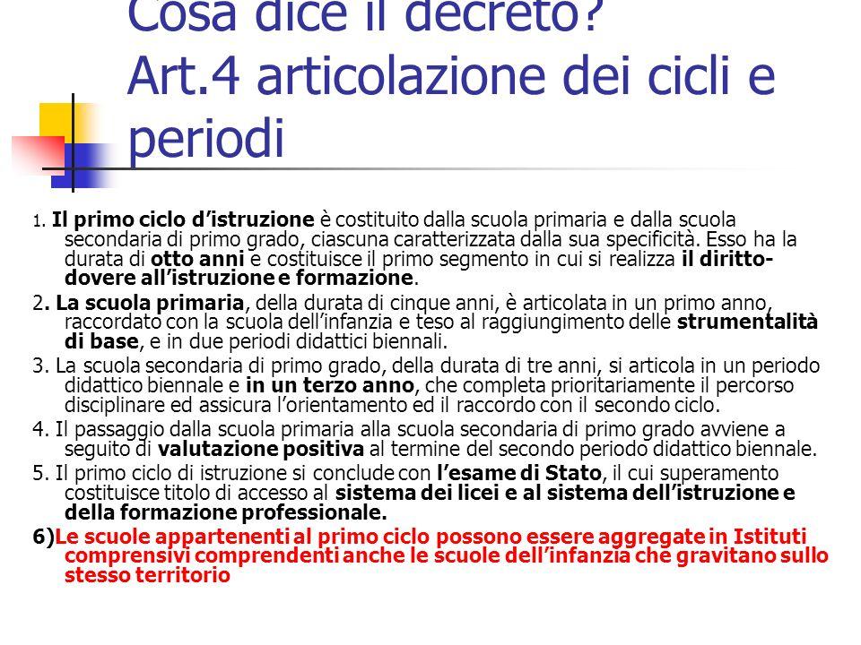 Cosa dice il decreto.Art.4 articolazione dei cicli e periodi 1.