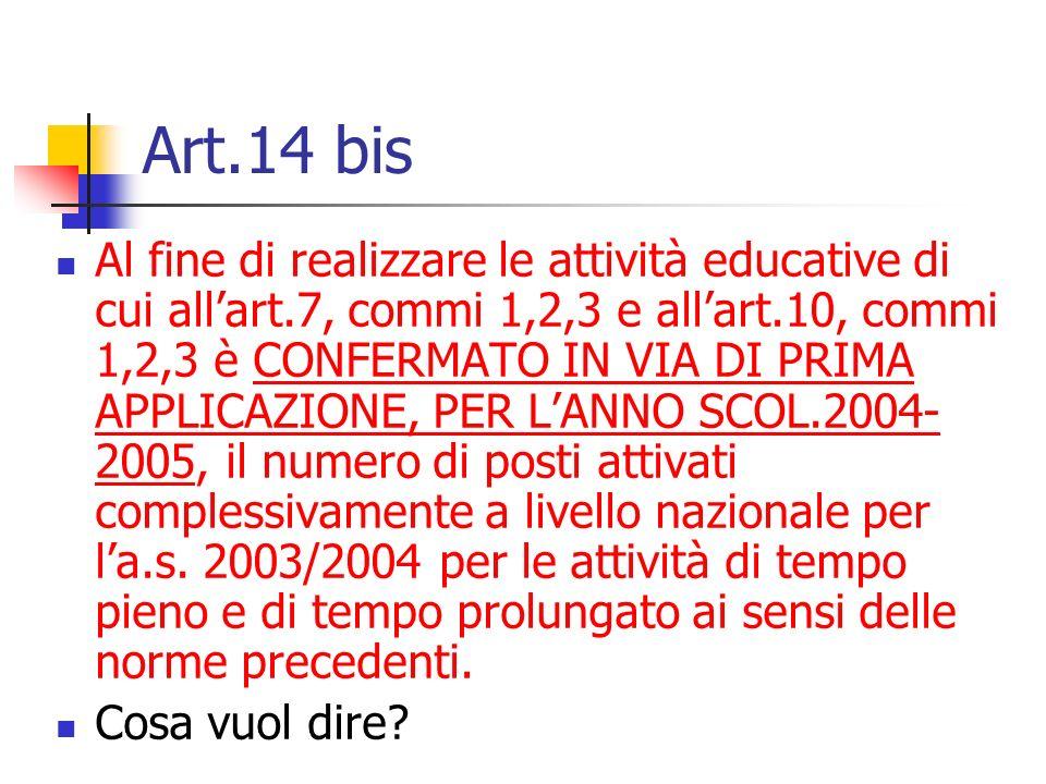 Art.14 bis Al fine di realizzare le attività educative di cui allart.7, commi 1,2,3 e allart.10, commi 1,2,3 è CONFERMATO IN VIA DI PRIMA APPLICAZIONE, PER LANNO SCOL.2004- 2005, il numero di posti attivati complessivamente a livello nazionale per la.s.