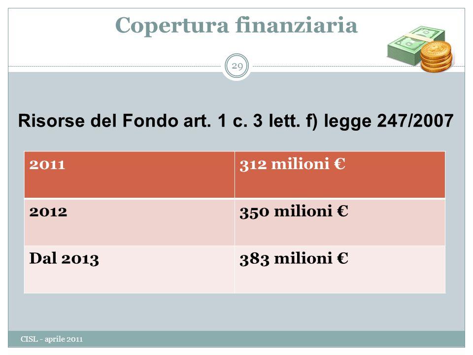 29 Copertura finanziaria 2011312 milioni 2012350 milioni Dal 2013383 milioni Risorse del Fondo art.