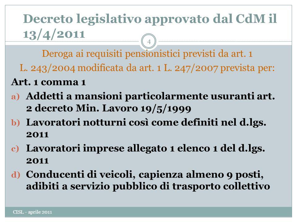 Decreto legislativo approvato dal CdM il 13/4/2011 Deroga ai requisiti pensionistici previsti da art.
