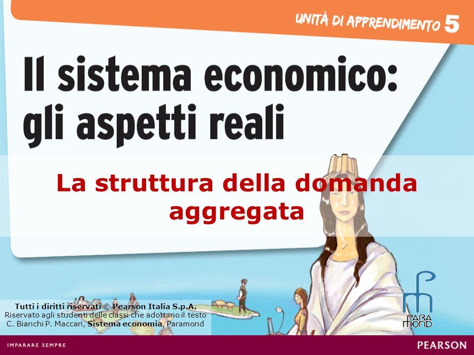 La struttura della domanda aggregata Tutti i diritti riservati © Pearson Italia S.p.A.