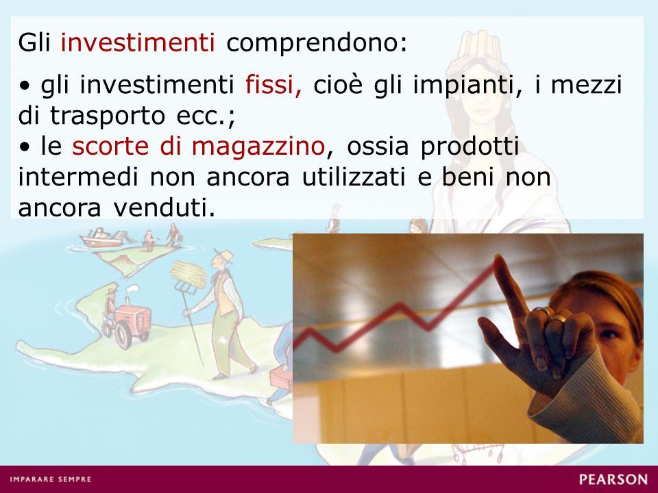 Gli investimenti comprendono: gli investimenti fissi, cioè gli impianti, i mezzi di trasporto ecc.; le scorte di magazzino, ossia prodotti intermedi non ancora utilizzati e beni non ancora venduti.