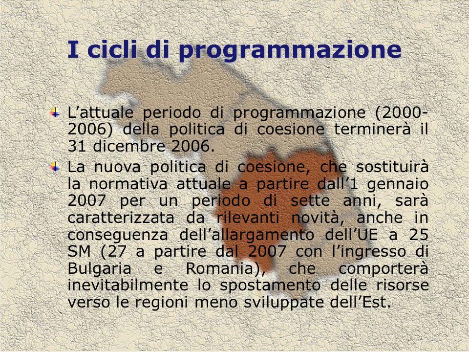 Iciclidi programmazione I cicli di programmazione Lattuale periodo di programmazione (2000- 2006) della politica di coesione terminerà il 31 dicembre 2006.