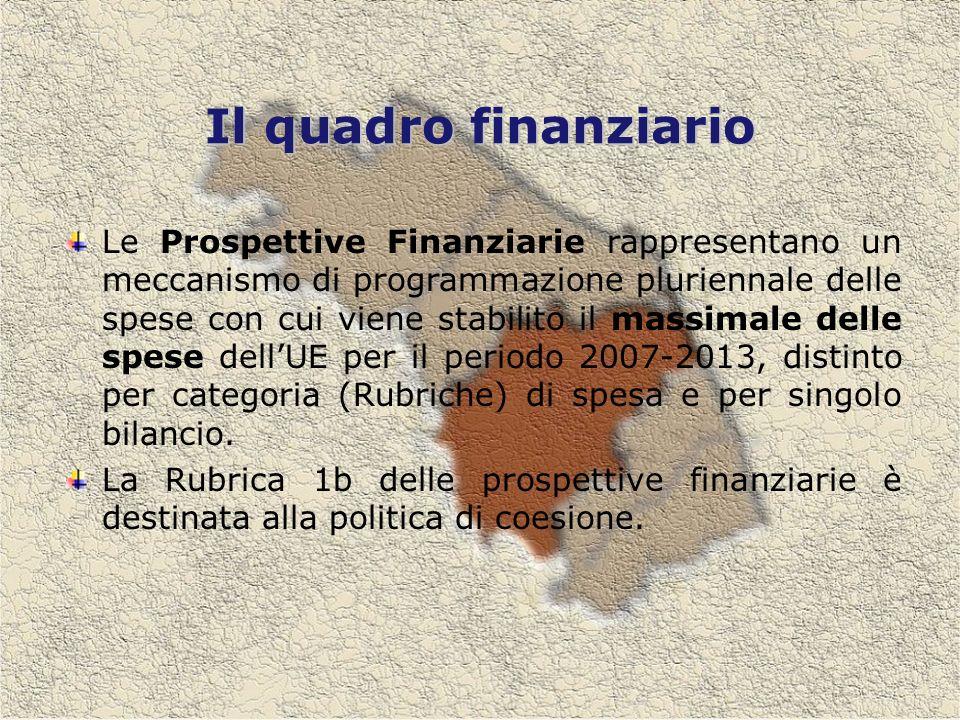 Il quadro finanziario Le Prospettive Finanziarie rappresentano un meccanismo di programmazione pluriennale delle spese con cui viene stabilito il massimale delle spese dellUE per il periodo 2007-2013, distinto per categoria (Rubriche) di spesa e per singolo bilancio.