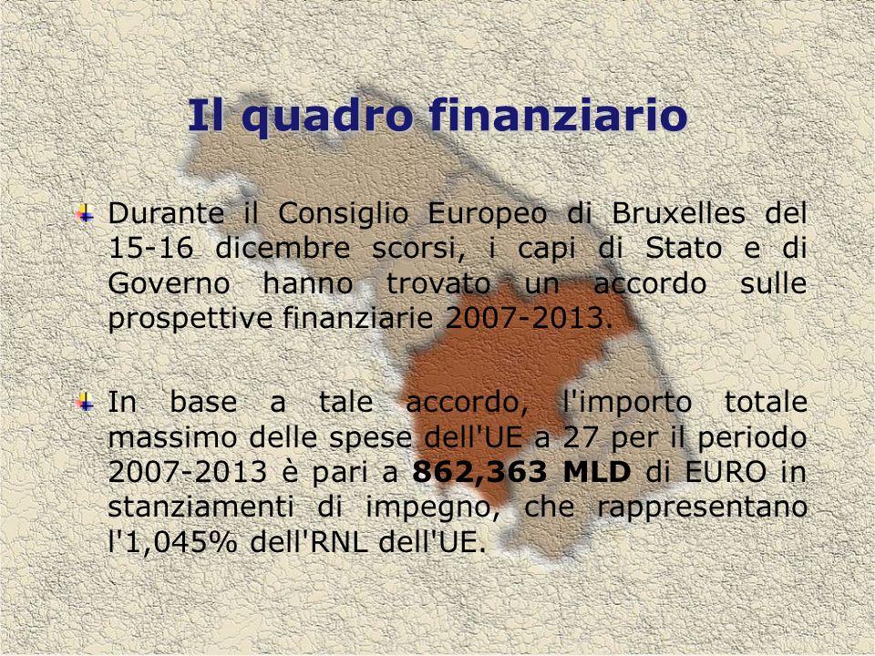 Il quadro finanziario Durante il Consiglio Europeo di Bruxelles del 15-16 dicembre scorsi, i capi di Stato e di Governo hanno trovato un accordo sulle prospettive finanziarie 2007-2013.
