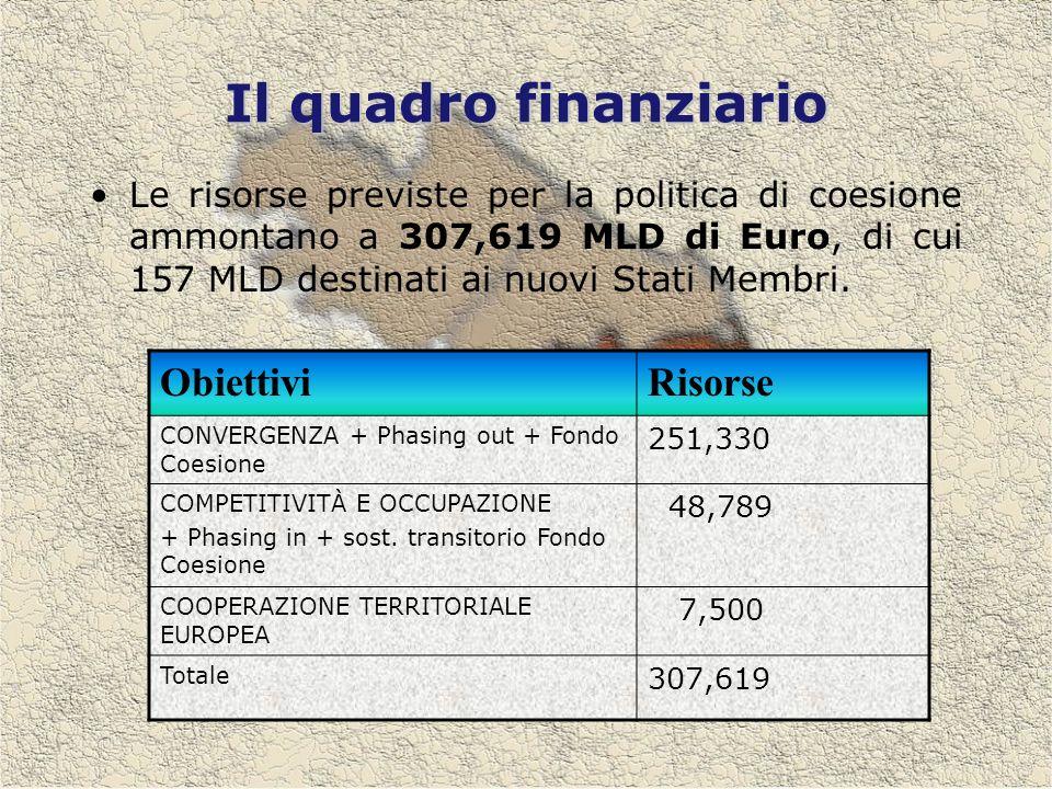 Il quadro finanziario Le risorse previste per la politica di coesione ammontano a 307,619 MLD di Euro, di cui 157 MLD destinati ai nuovi Stati Membri.