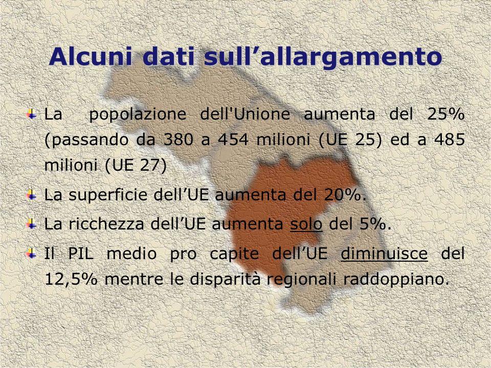 Alcuni dati sullallargamento La popolazione dell Unione aumenta del 25% (passando da 380 a 454 milioni (UE 25) ed a 485 milioni (UE 27) La superficie dellUE aumenta del 20%.