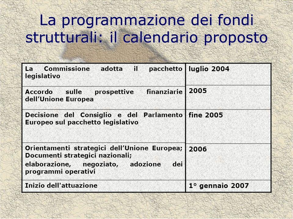 La programmazione dei fondi strutturali: il calendario proposto La Commissione adotta il pacchetto legislativo Accordo sulle prospettive finanziarie dellUnione Europea Decisione del Consiglio e del Parlamento Europeo sul pacchetto legislativo Orientamenti strategici dellUnione Europea; Documenti strategici nazionali; elaborazione, negoziato, adozione dei programmi operativi Inizio dell attuazione luglio 2004 2005 fine 2005 2006 1° gennaio 2007