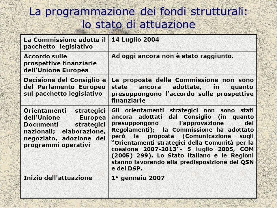 La programmazione dei fondi strutturali: lo stato di attuazione La Commissione adotta il pacchetto legislativo 14 Luglio 2004 Accordo sulle prospettive finanziarie dellUnione Europea Ad oggi ancora non è stato raggiunto.