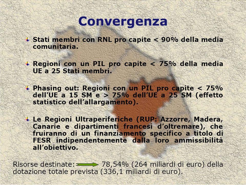 Convergenza Stati membri con RNL pro capite < 90% della media comunitaria.