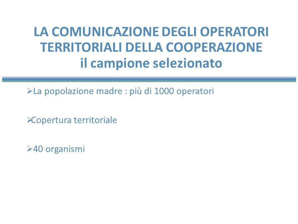 Interviste faccia a faccia Analisi dei principali strumenti di comunicazione LA COMUNICAZIONE DEGLI OPERATORI TERRITORIALI DELLA COOPERAZIONE metodologia