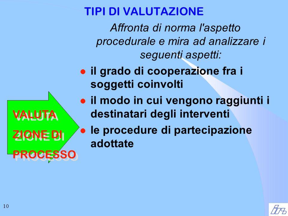 10 TIPI DI VALUTAZIONE Affronta di norma l'aspetto procedurale e mira ad analizzare i seguenti aspetti: l il grado di cooperazione fra i soggetti coin