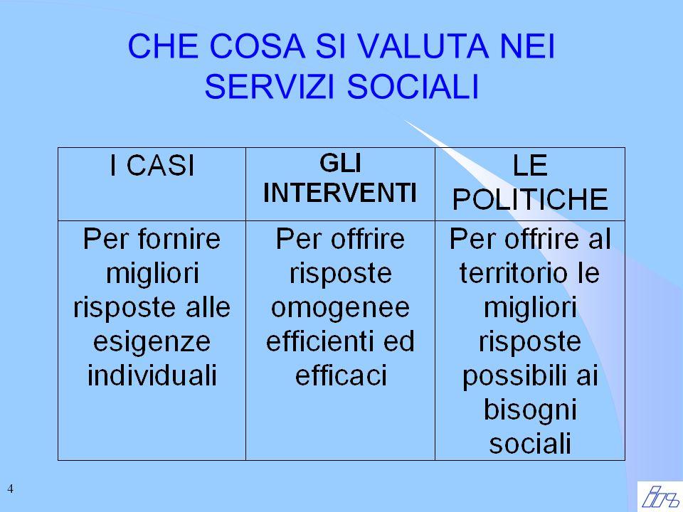 4 CHE COSA SI VALUTA NEI SERVIZI SOCIALI