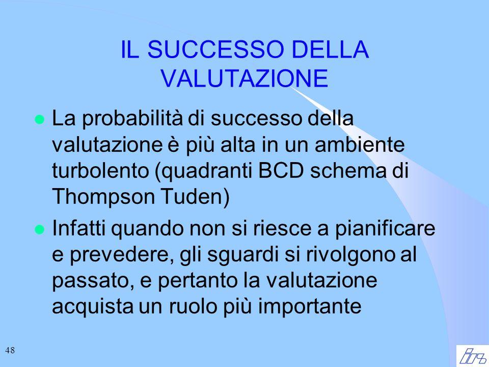 48 IL SUCCESSO DELLA VALUTAZIONE l La probabilità di successo della valutazione è più alta in un ambiente turbolento (quadranti BCD schema di Thompson