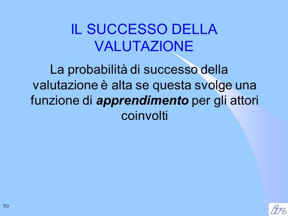 50 IL SUCCESSO DELLA VALUTAZIONE La probabilità di successo della valutazione è alta se questa svolge una funzione di apprendimento per gli attori coinvolti