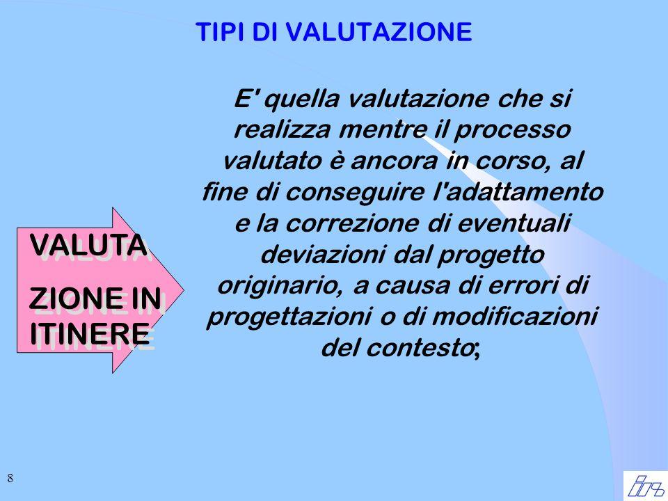 8 TIPI DI VALUTAZIONE VALUTA ZIONE IN ITINERE VALUTA ZIONE IN ITINERE E' quella valutazione che si realizza mentre il processo valutato è ancora in co