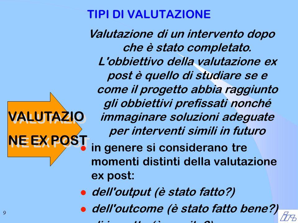 9 TIPI DI VALUTAZIONE VALUTAZIO NE EX POST VALUTAZIO NE EX POST Valutazione di un intervento dopo che è stato completato. L'obbiettivo della valutazio