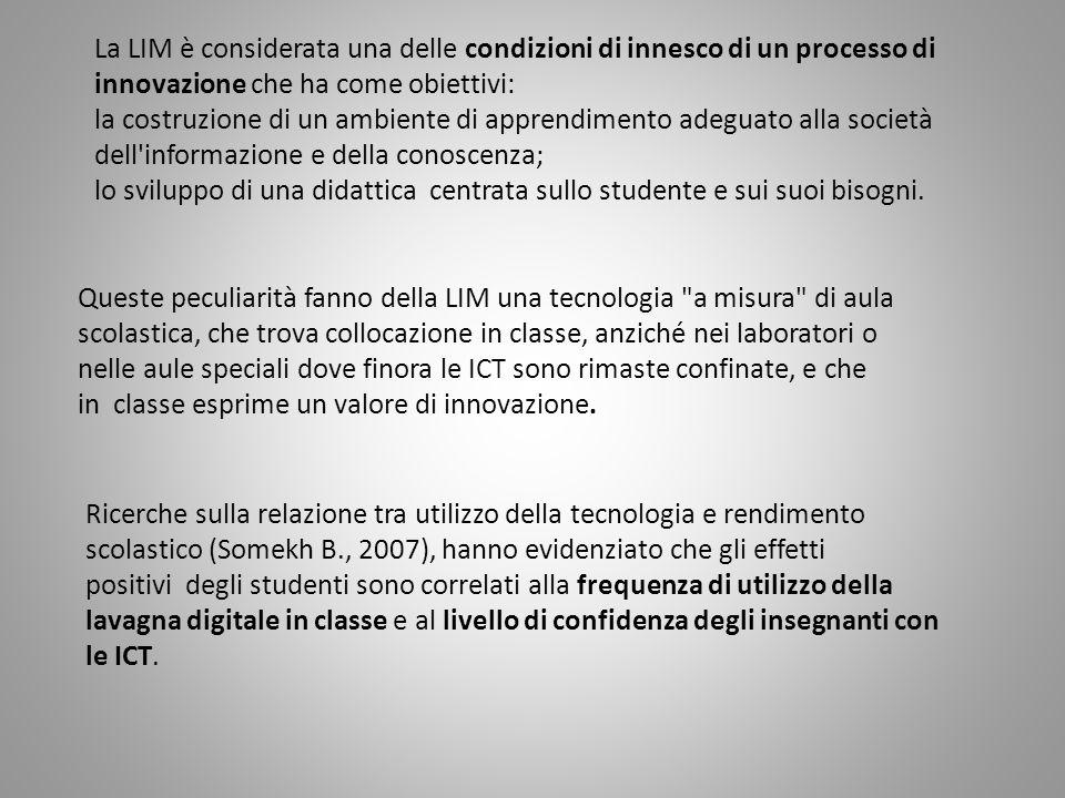 La LIM è considerata una delle condizioni di innesco di un processo di innovazione che ha come obiettivi: la costruzione di un ambiente di apprendimen