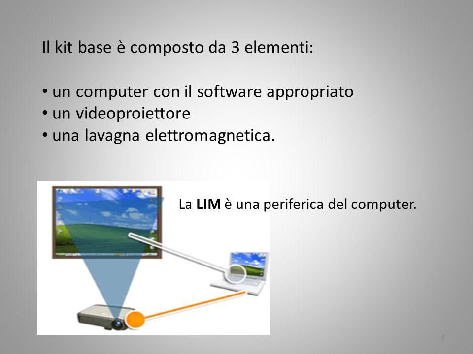 La LIM è una periferica del computer. Il kit base è composto da 3 elementi: un computer con il software appropriato un videoproiettore una lavagna ele