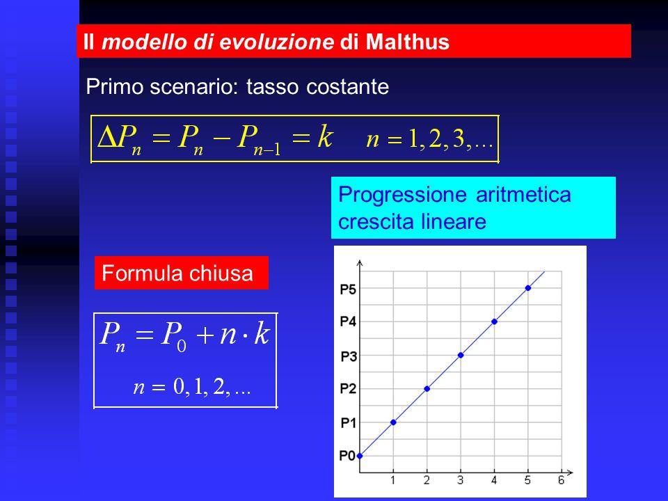 Il modello di evoluzione di Malthus Formula chiusa Primo scenario: tasso costante Progressione aritmetica crescita lineare
