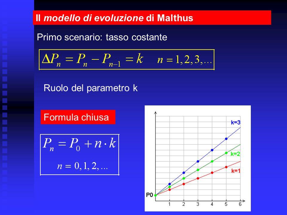 Il modello di evoluzione di Malthus Primo scenario: tasso costante Formula chiusa Ruolo del parametro k
