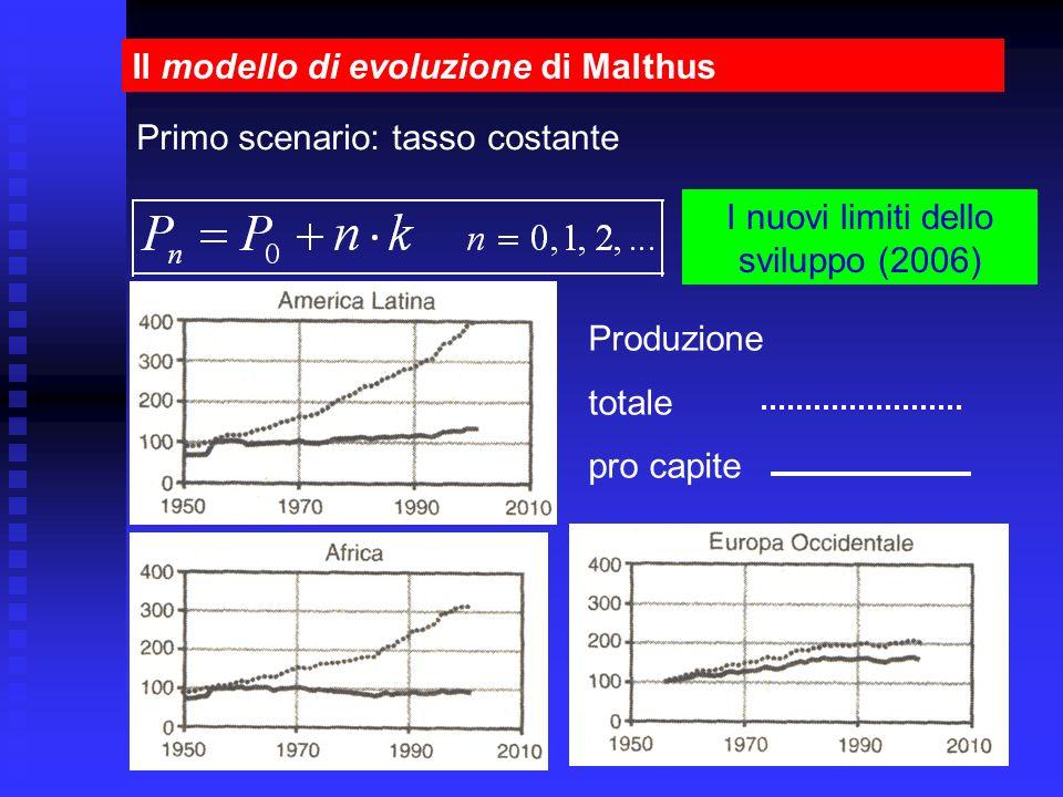 Il modello di evoluzione di Malthus Primo scenario: tasso costante Produzione totale pro capite I nuovi limiti dello sviluppo (2006)