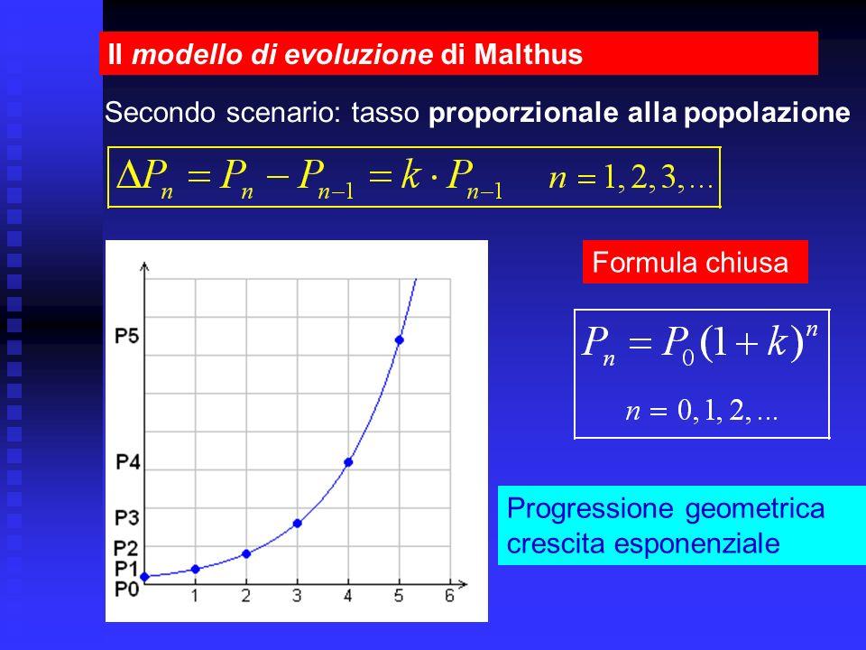 Il modello di evoluzione di Malthus Formula chiusa Progressione geometrica crescita esponenziale Secondo scenario: tasso proporzionale alla popolazion
