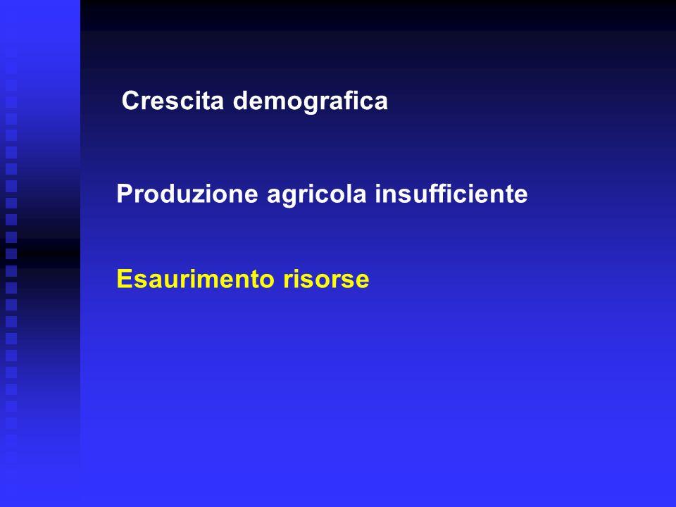 Crescita demografica Produzione agricola insufficiente Esaurimento risorse