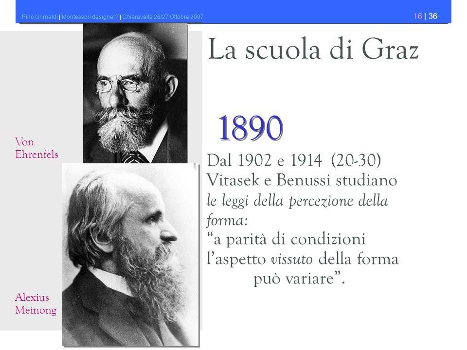 Pino Grimaldi | Montessori designer? | Chiaravalle 26/27 Ottobre 2007 16 | 36 La scuola di Graz 1890 Alexius Meinong Von Ehrenfels Dal 1902 e 1914 (20