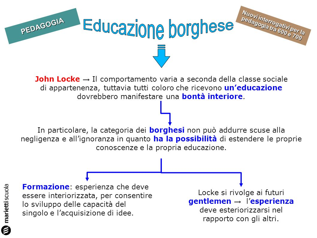 PEDAGOGIA Nuovi interrogativi per la pedagogia tra 600 e 700 John Locke Il comportamento varia a seconda della classe sociale di appartenenza, tuttavi