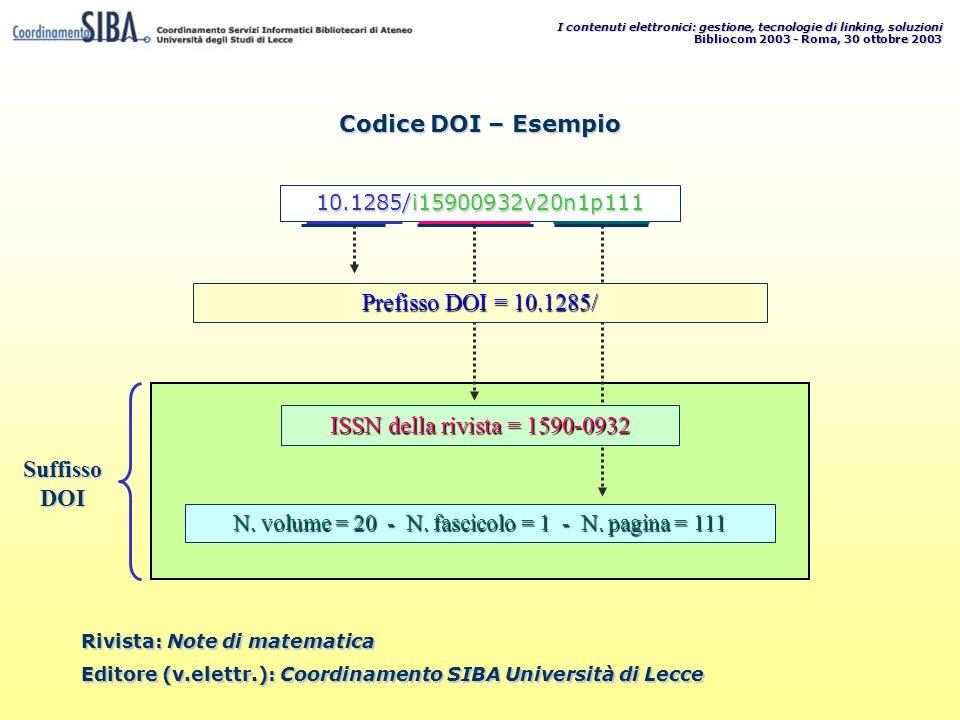 I contenuti elettronici: gestione, tecnologie di linking, soluzioni Bibliocom 2003 - Roma, 30 ottobre 2003 10.1285/i15900932v20n1p111 Prefisso DOI = 10.1285/ ISSN della rivista = 1590-0932 N.
