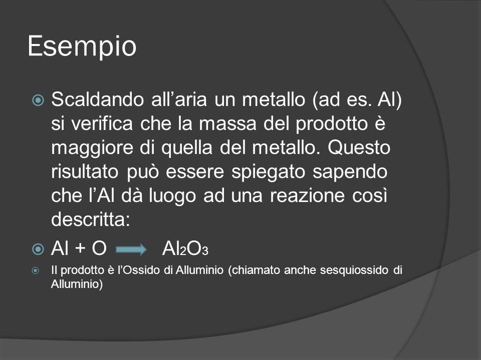 Secondo la Legge di Lavoisier vale la seguente uguaglianza: Massa Al + massa O = massa di Ossido di Alluminio Se ad esempio si fanno reagire 2,7 g di Alluminio e si ottengono 5,1 g di Ossido di Alluminio si può ricavare la massa dellossigeno reagente son la seguente sottrazione: 5,1 g -2,7 g = 2,4 g di ossigeno