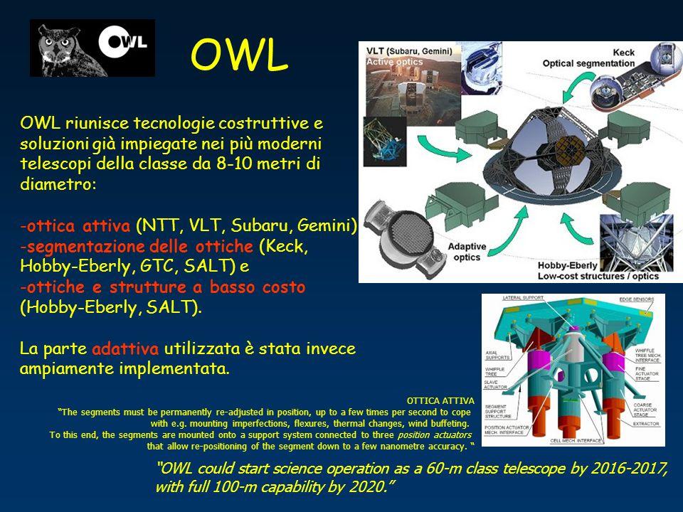 OWL OWL riunisce tecnologie costruttive e soluzioni già impiegate nei più moderni telescopi della classe da 8-10 metri di diametro: -ottica attiva (NT
