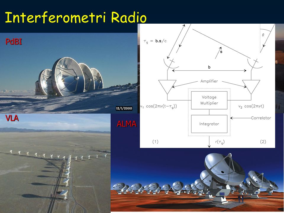 VLA VLTI ALMA PdBI Interferometri Radio