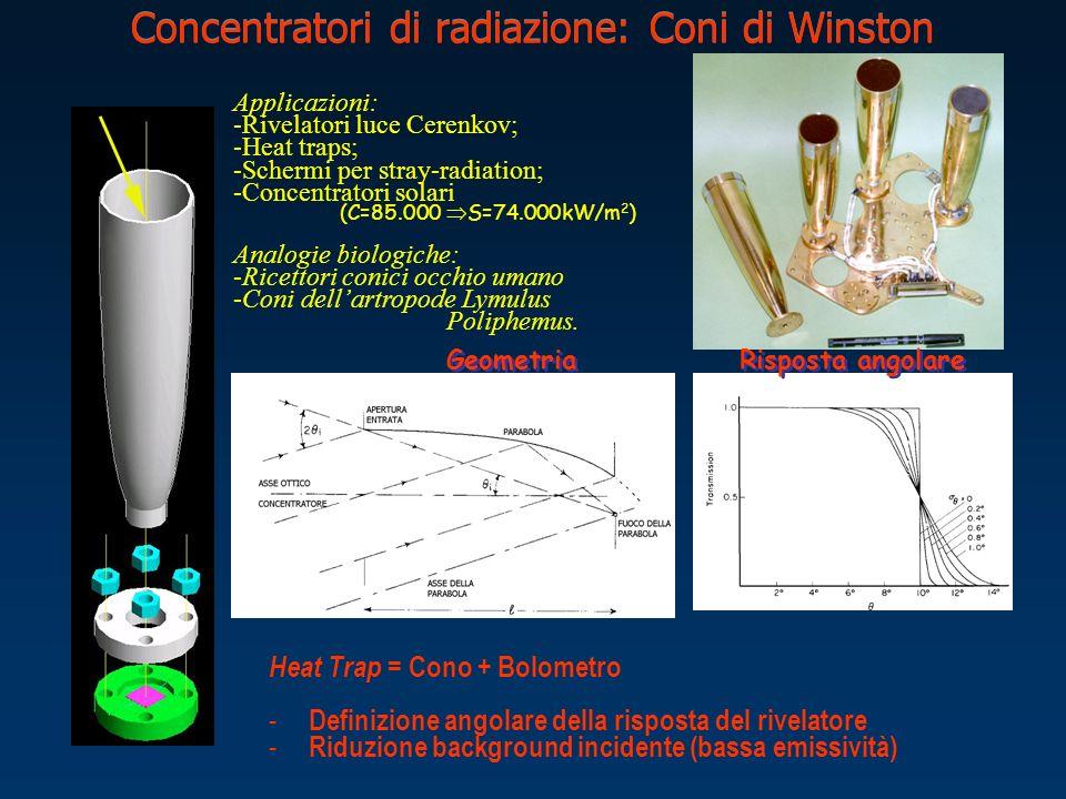Concentratori di radiazione: Coni di Winston Heat Trap = Cono + Bolometro - Definizione angolare della risposta del rivelatore - Riduzione background